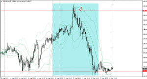 20150817gbpjpy15m.png