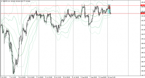 20150817gbpjpy4h.png