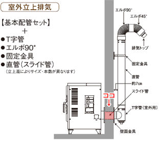 室外立上排気2