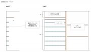 寝室クローゼット 設計図