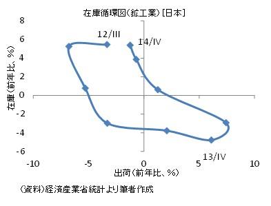 20150107図6