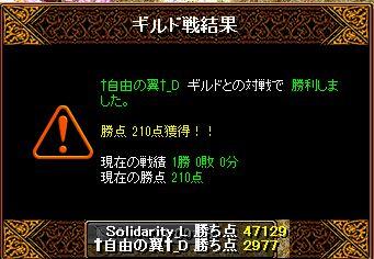 RedStone 15.08.16 結果