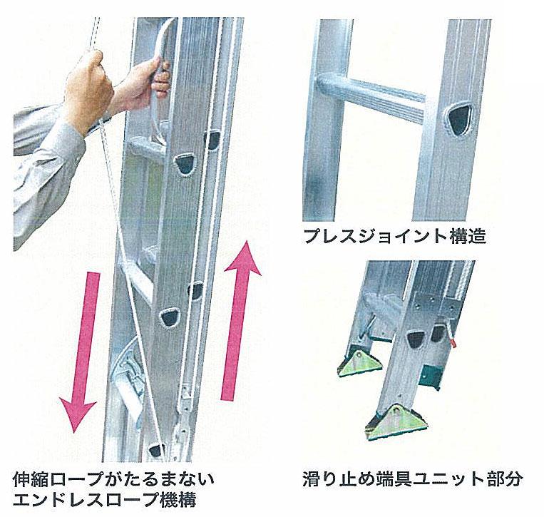 2連梯子3