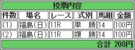 20150719 ショウナンアチーヴ