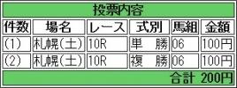 20150801 ウォーターラボ