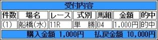 20150805 グレートチャールズ^^v