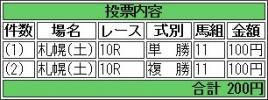 20150808 ツクバアスナロ