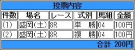 20150808 トマトリコピン