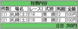 20150815 アドマイヤビジン