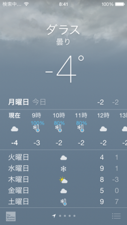 ダラスの気温