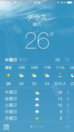 ダラスの1月末の気温