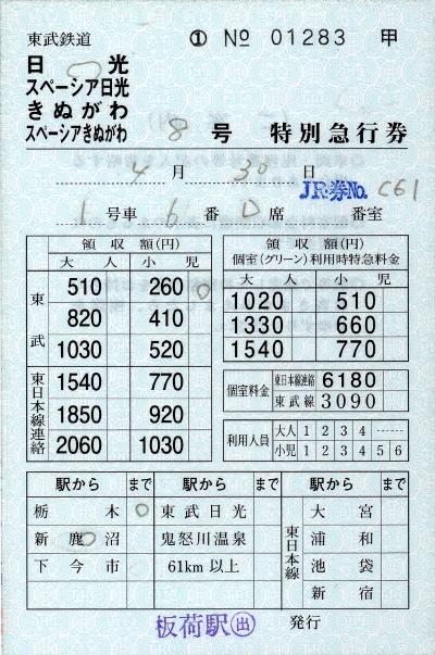 新鹿沼→栃木 特急券(日光8号)