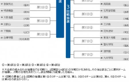 絵日記8・3高校野球2