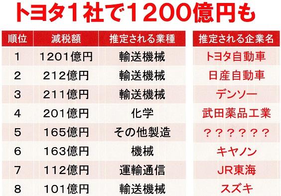 垣内パワ 研究3