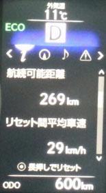 帰着時600km
