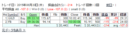 2015082001RESULT.png