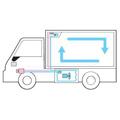 冷凍車の仕組み