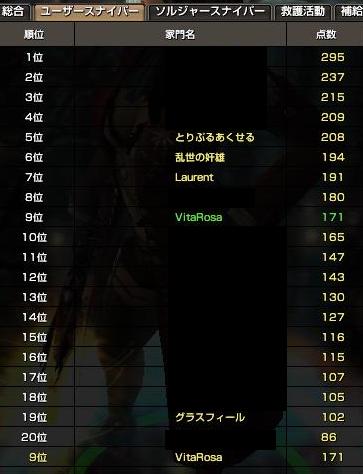 150720派閥user
