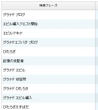 150729検索わーど