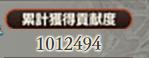 150821貢献度