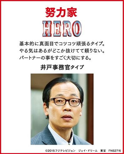 HERO占い1