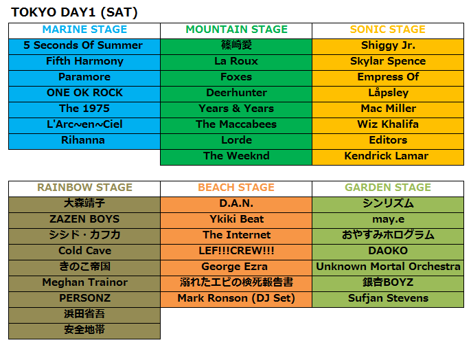summersonic2016_day1exp.png