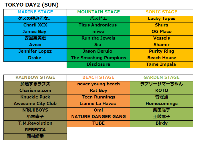 summersonic2016_day2exp.png