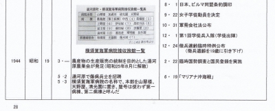 湯河原歴史年表28p
