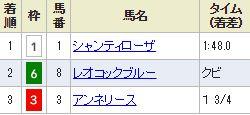 kyoto10_112.jpg