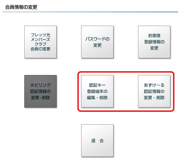 フレッツ光メンバーズクラブ 「契約回線確認画面」に接続できた場合、トップ画面サイドメニューにある会員情報の変更 → 「認証キー登録端末の編集・削除」 と 「あずけ~る認証情報の変更・削除」 がクリックできる状態に変更