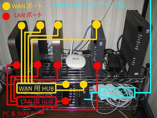 ネットワーク機器設置用メタルラックにブロードバンドルーター、ハブ(HUB)、ひかり電話ルーター、回線終端装置(ONU)、光コンセントを置いたところ、各ハードウェアとのネットワーク簡易配線図