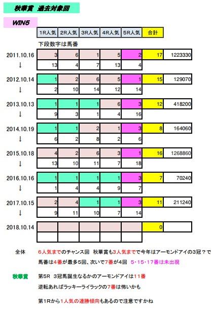 10_14_win5a.jpg