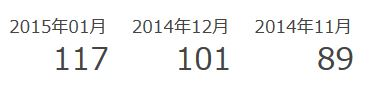 メールdeポイント 201501