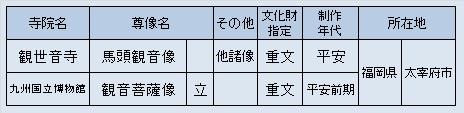 福岡観仏先