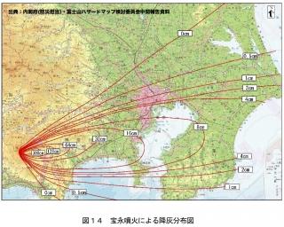 宝永噴火時の降灰分布(富士山ハザードマップ検討委員会中間報告資料)