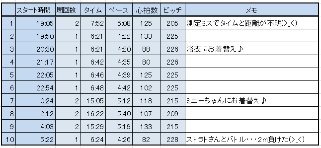 20150804124241597.png