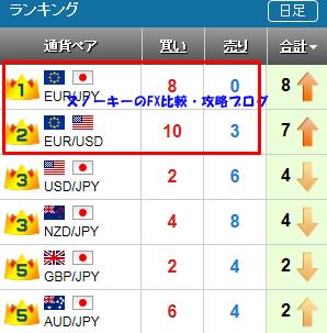 20150815さきよみLIONチャートさきよみチャートランキング