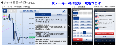 SBIFXトレードAndroidアプリ20155