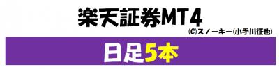 楽天証券MT4