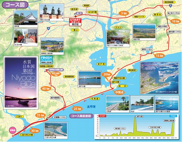 高知龍馬マラソン2015コース