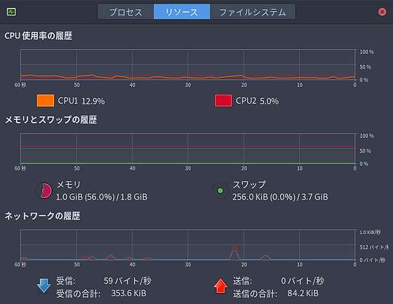 sys-load_Fedora29-SliverBlue.png
