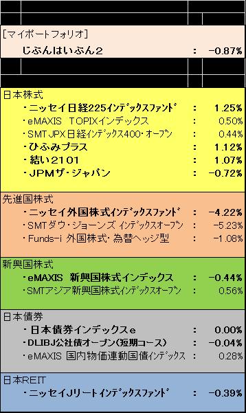 20150207084503d0b.png