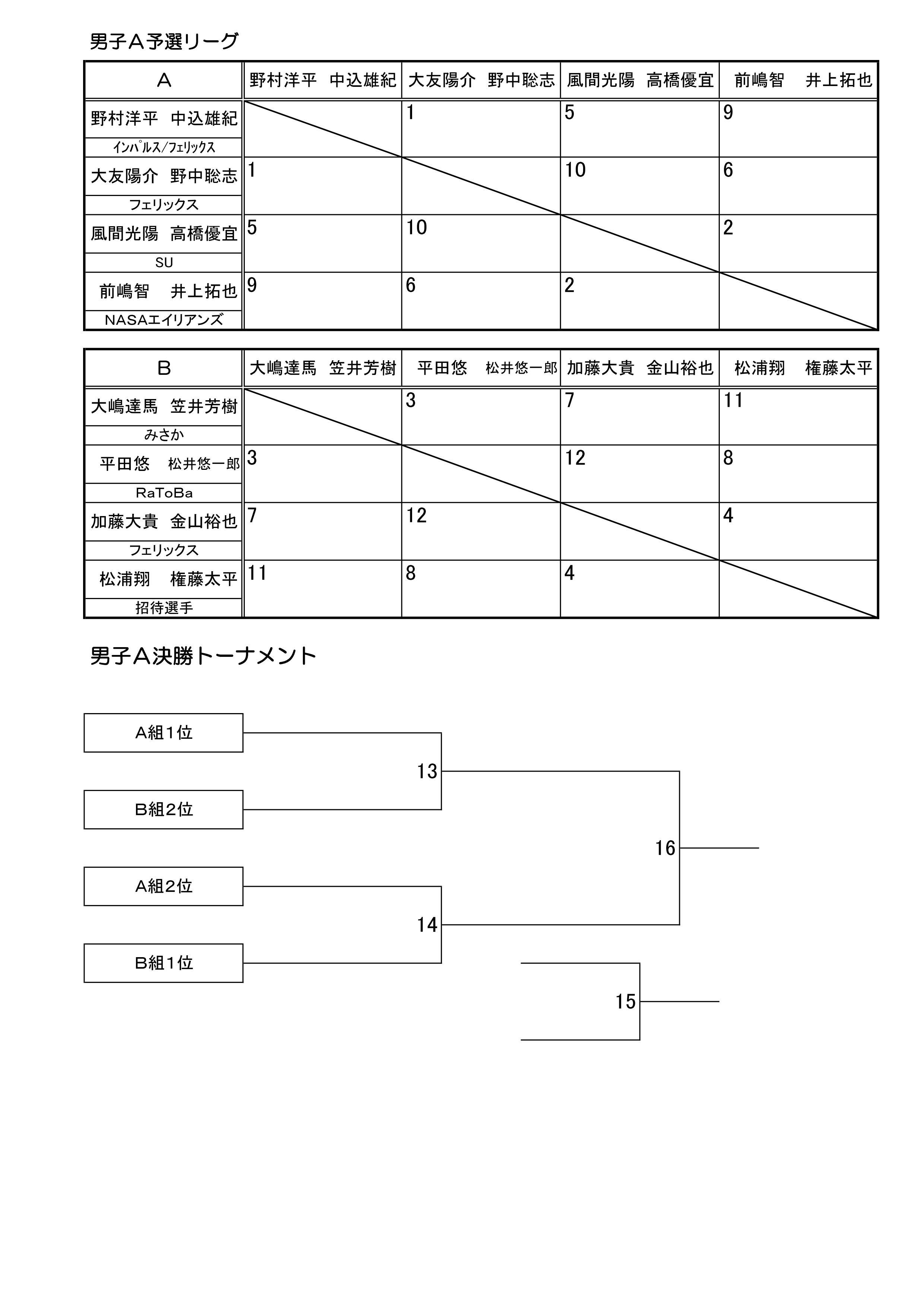 18男子A