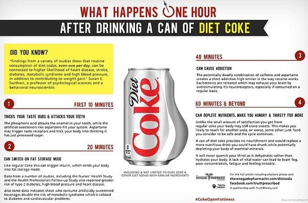 【ゼロカロリーコーラ】1時間で歯を溶かしてしまう?危険な副作用があると判明か
