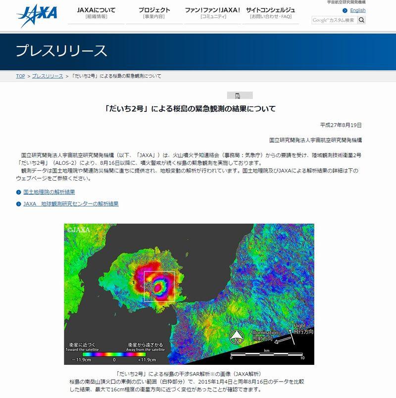 桜島、今年1月に比べ最大「16センチ」の地殻変動が衛星により確認される