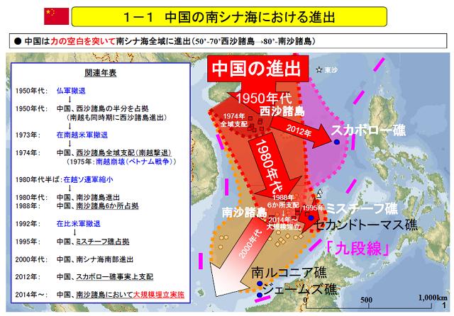中国による侵略 1