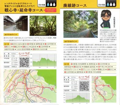 奥河内サイクリングのガイドマップのおすすめコースの画像