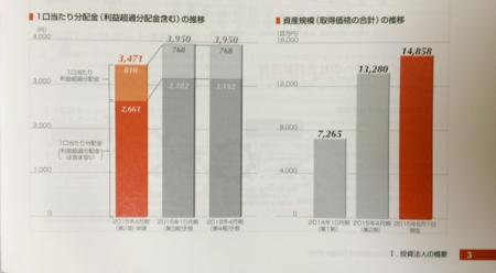 日本ヘルスケア投資法人_2015②