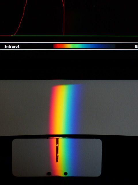 遠赤外線効果をうたった繊維は、どのように遠赤外線を出す?