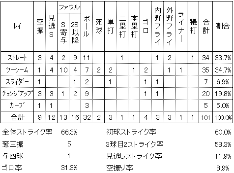 20150807DATA02.jpg